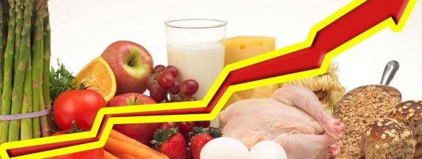 рост цен еда