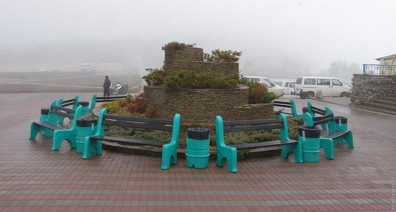 ай-петри площадка
