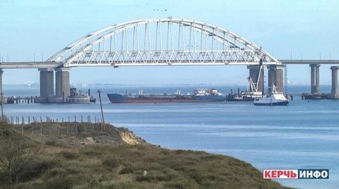 блокада моста