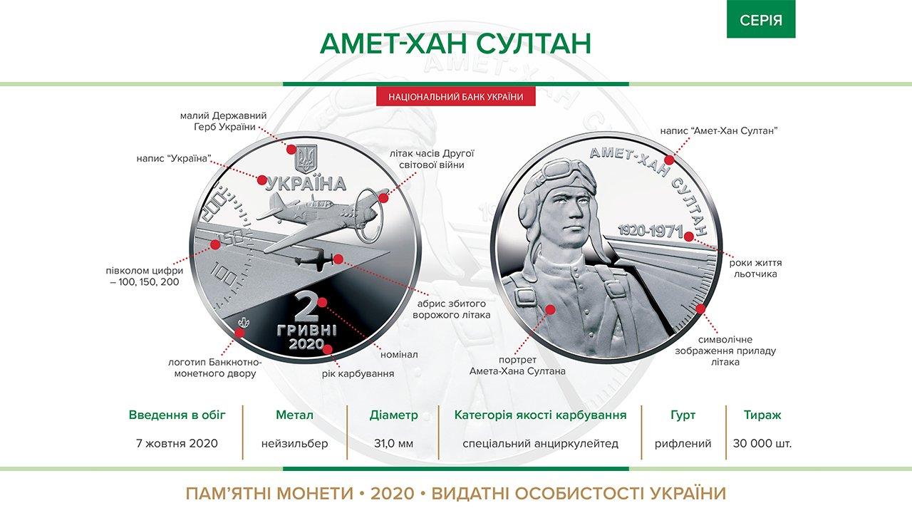 Banner_coin_Султан_2020